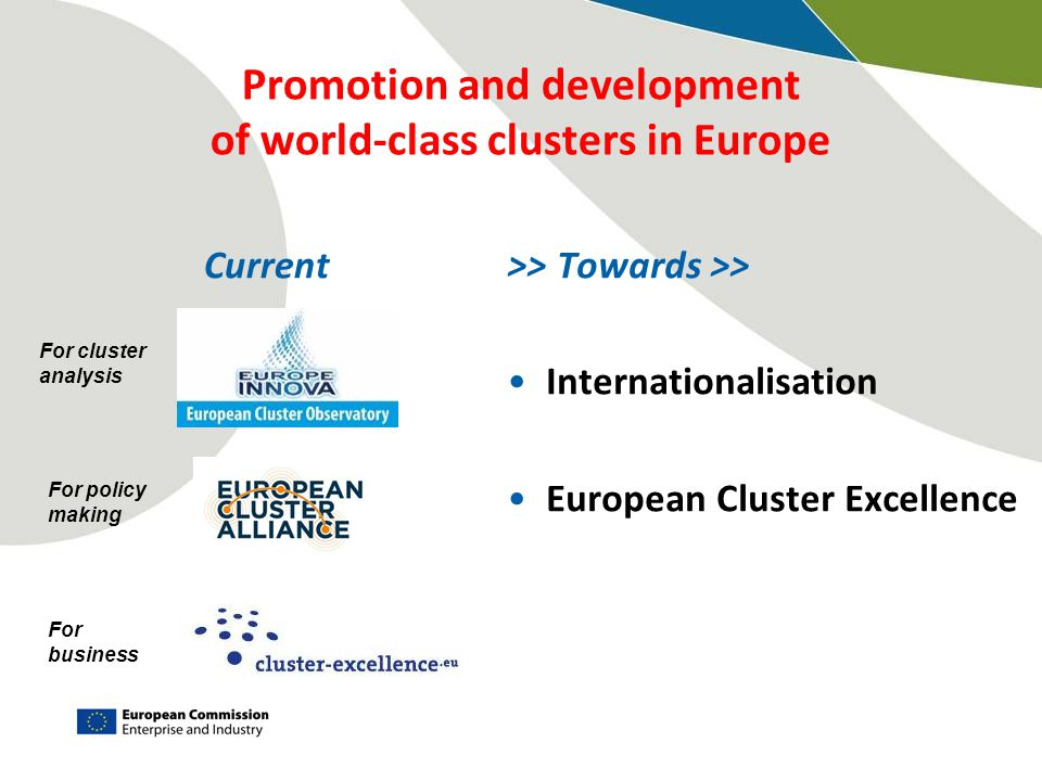 Promotion and development of world-class clusters in Europe