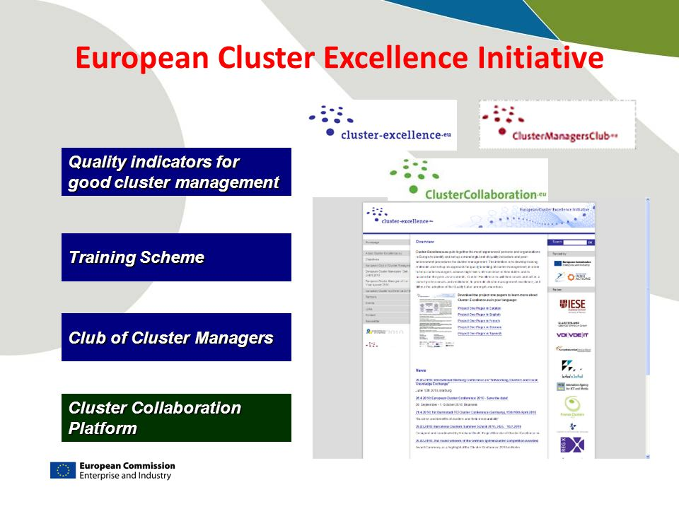 European Cluster Excellence Initiative