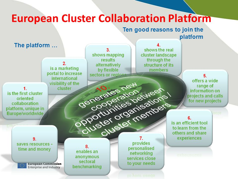 European Cluster Collaboration Platform