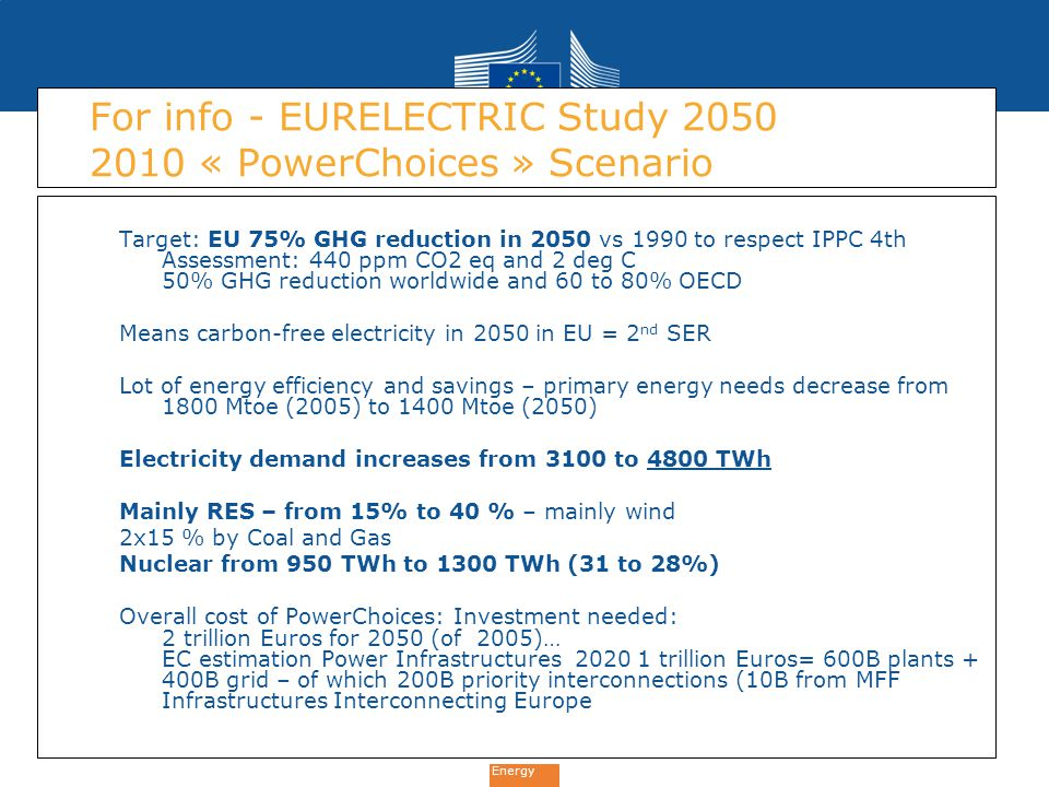 For info - EURELECTRIC Study 2050 2010 « PowerChoices » Scenario