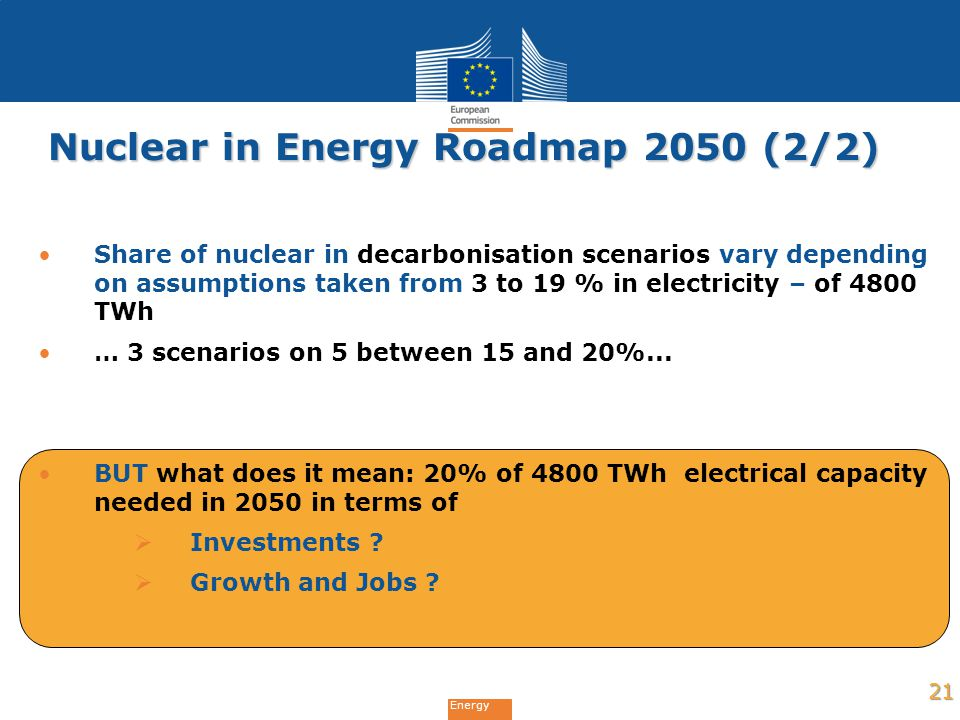 Nuclear in Energy Roadmap 2050 (2/2)