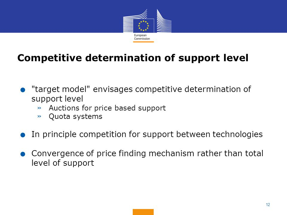 Competitive determination of support level