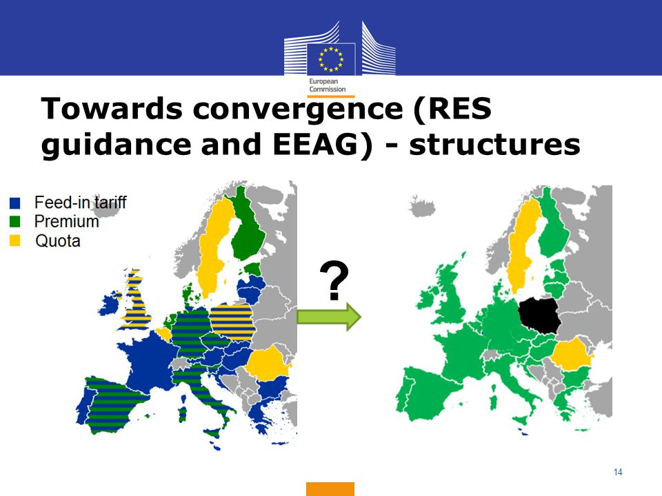 Towards convergence (RES guidance and EEAG) - structures