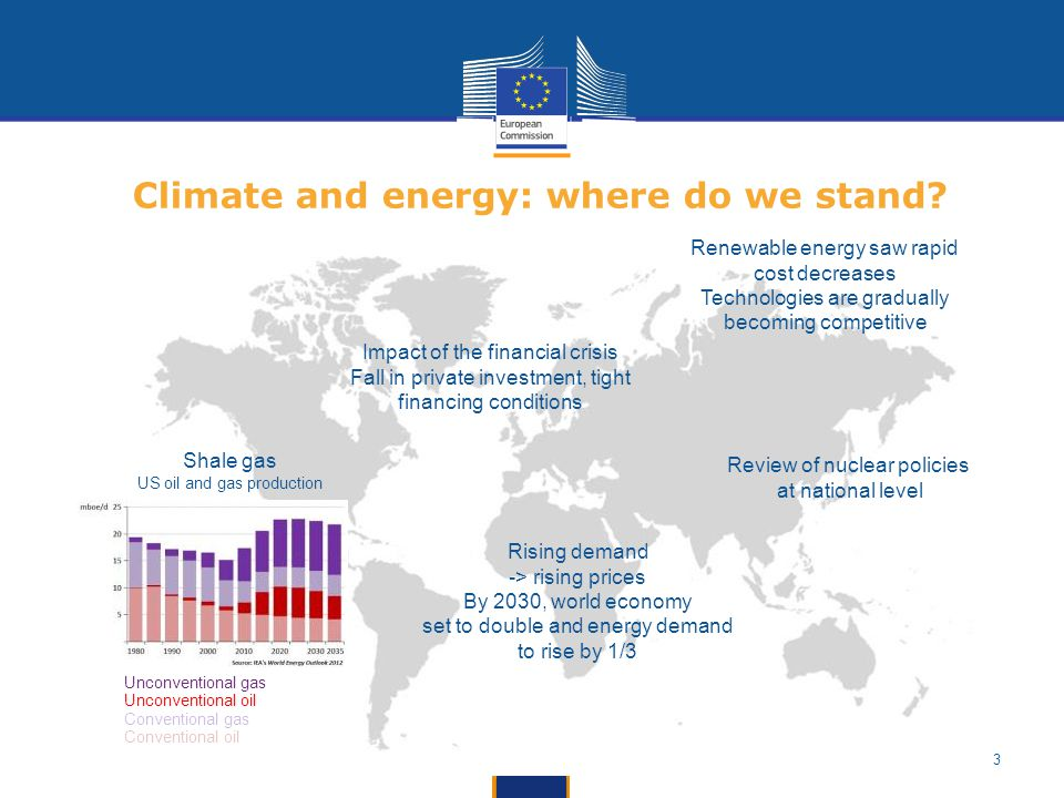 Climate and energy: where do we stand