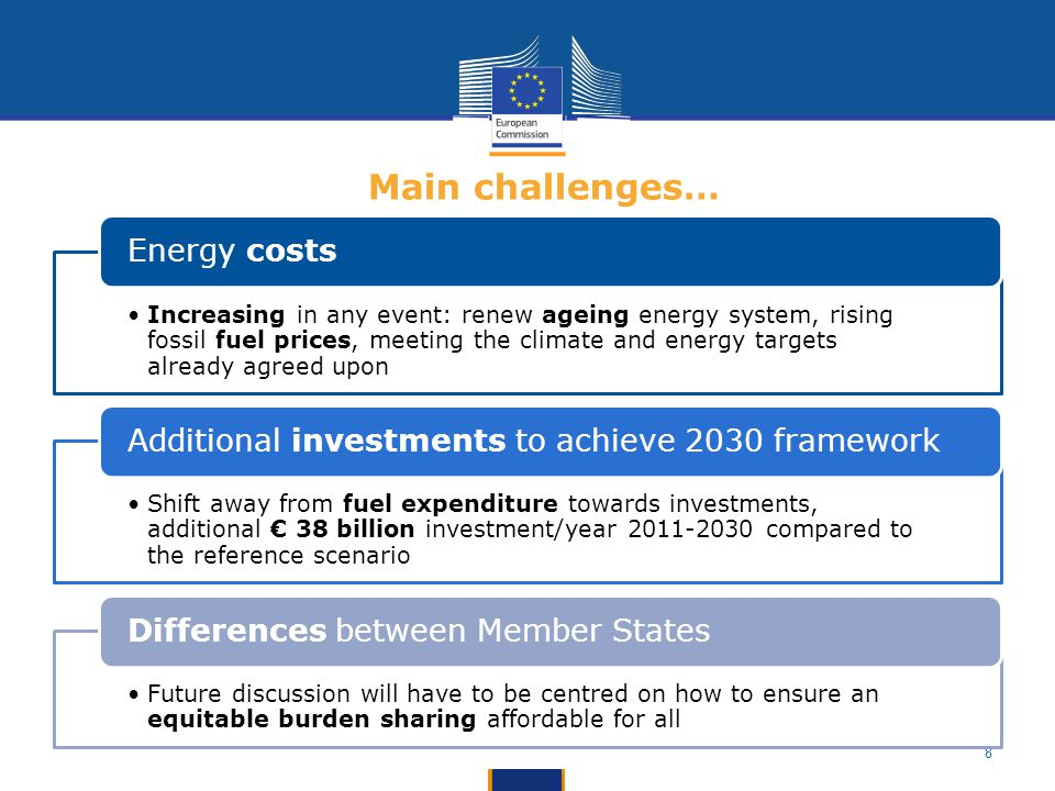 Main challenges… Energy costs.