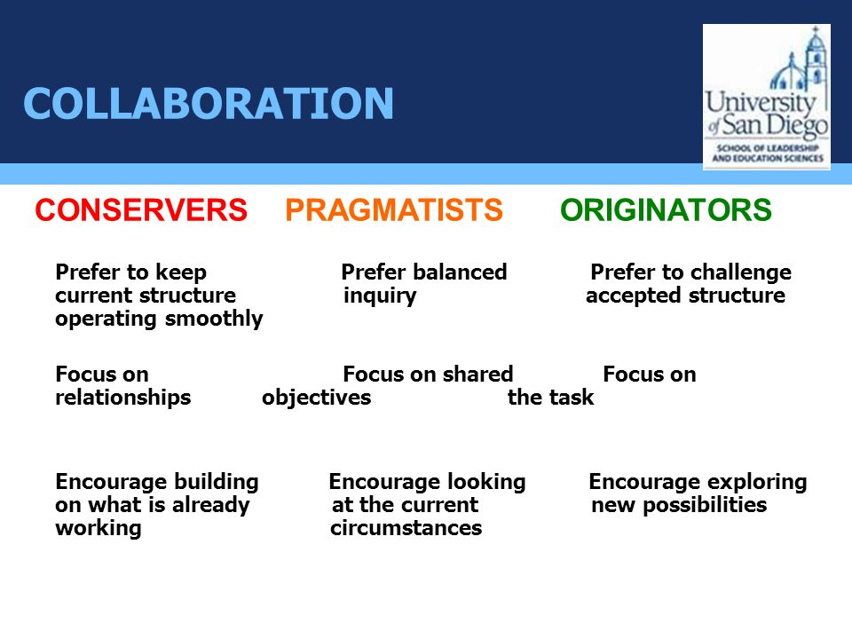 COLLABORATION CONSERVERS PRAGMATISTS ORIGINATORS