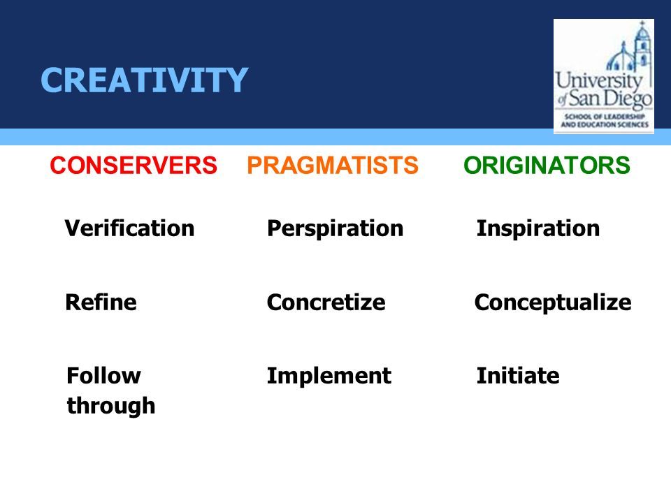 CREATIVITY CONSERVERS PRAGMATISTS ORIGINATORS