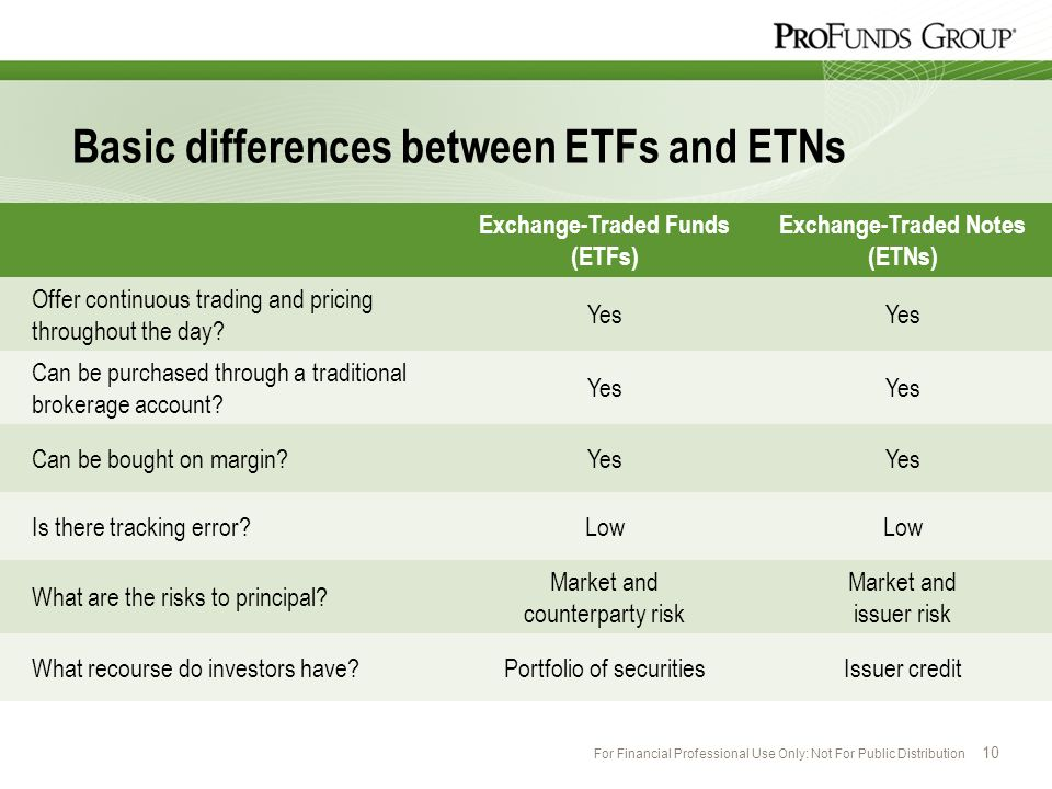 Basic differences between ETFs and ETNs