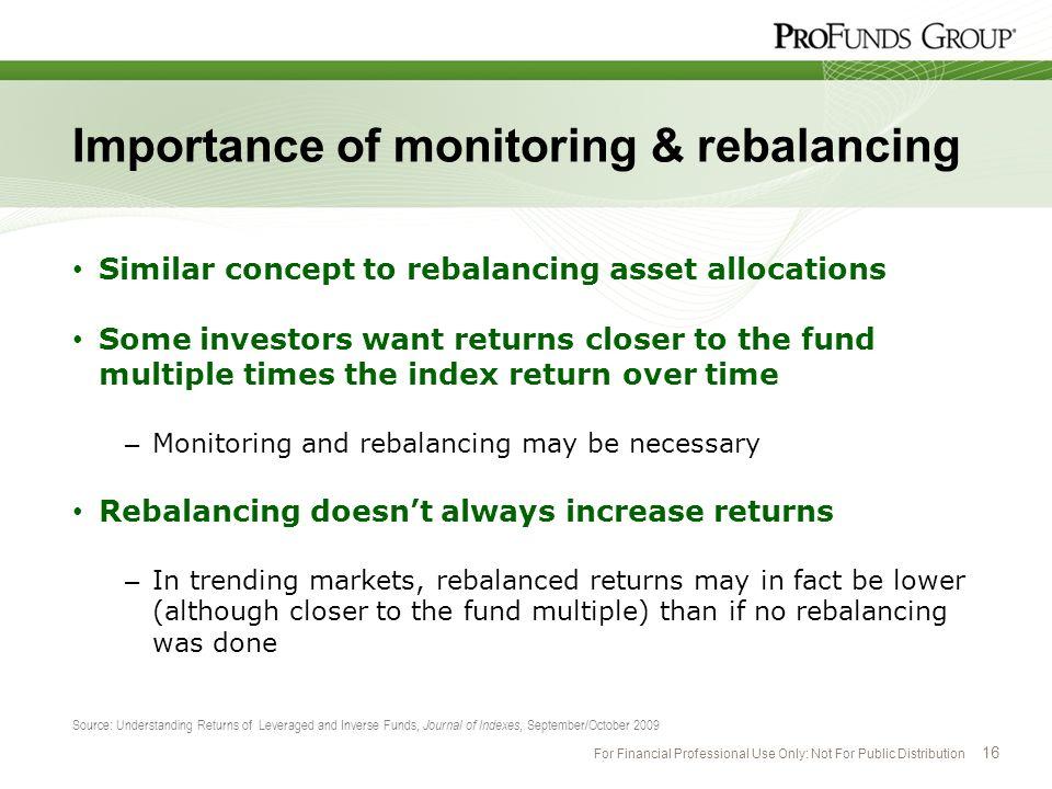 Importance of monitoring & rebalancing
