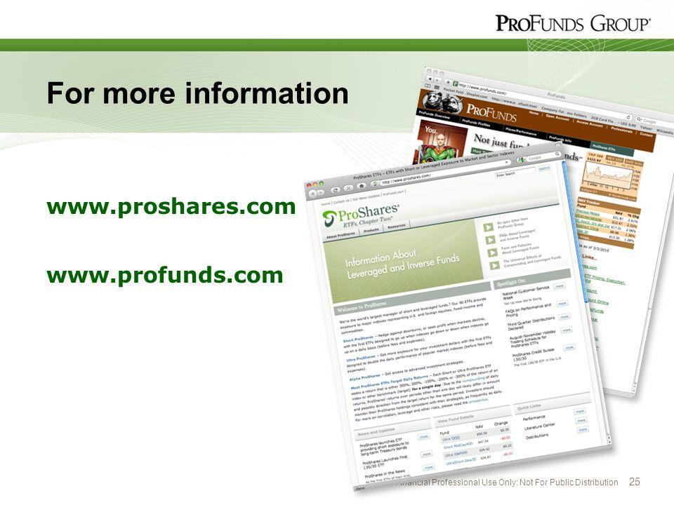 For more information www.proshares.com www.profunds.com