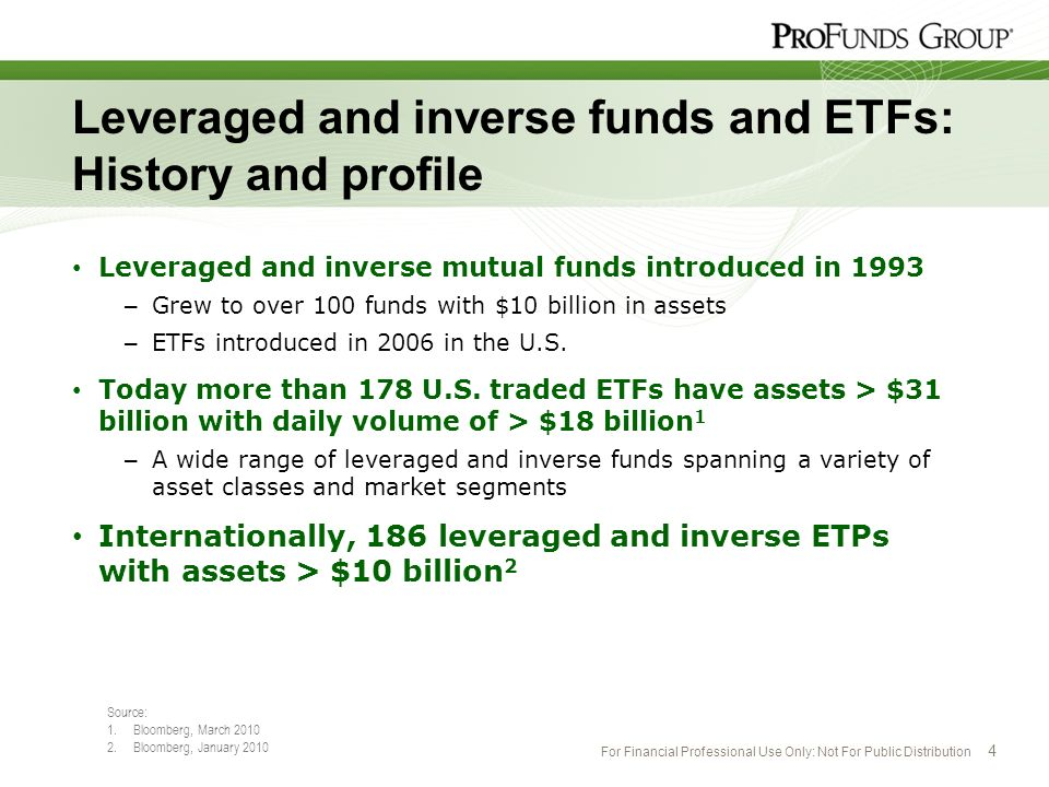 Leveraged and inverse funds and ETFs: History and profile