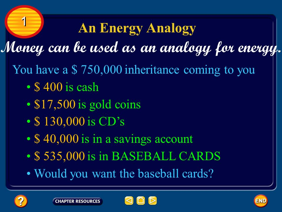 Money can be used as an analogy for energy.