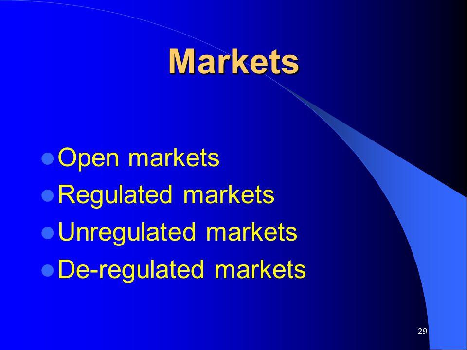 Markets Open markets Regulated markets Unregulated markets