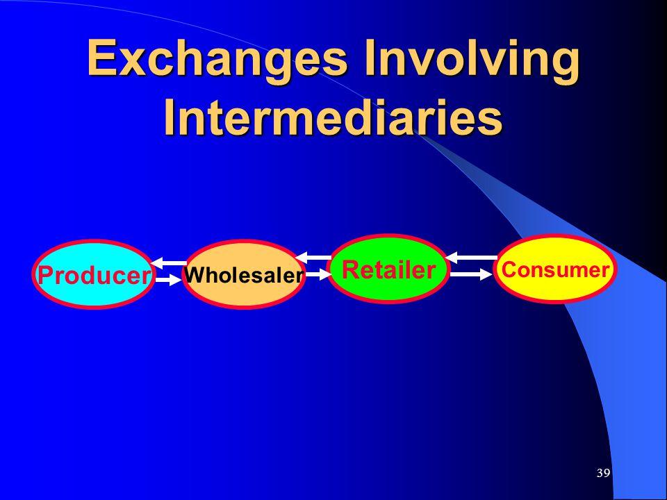 Exchanges Involving Intermediaries