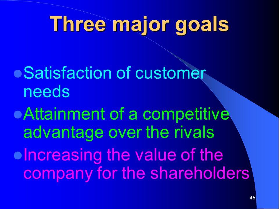 Three major goals Satisfaction of customer needs