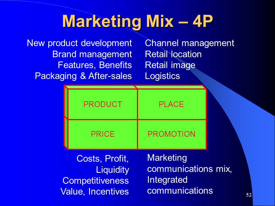 Marketing Mix – 4P New product development Brand management