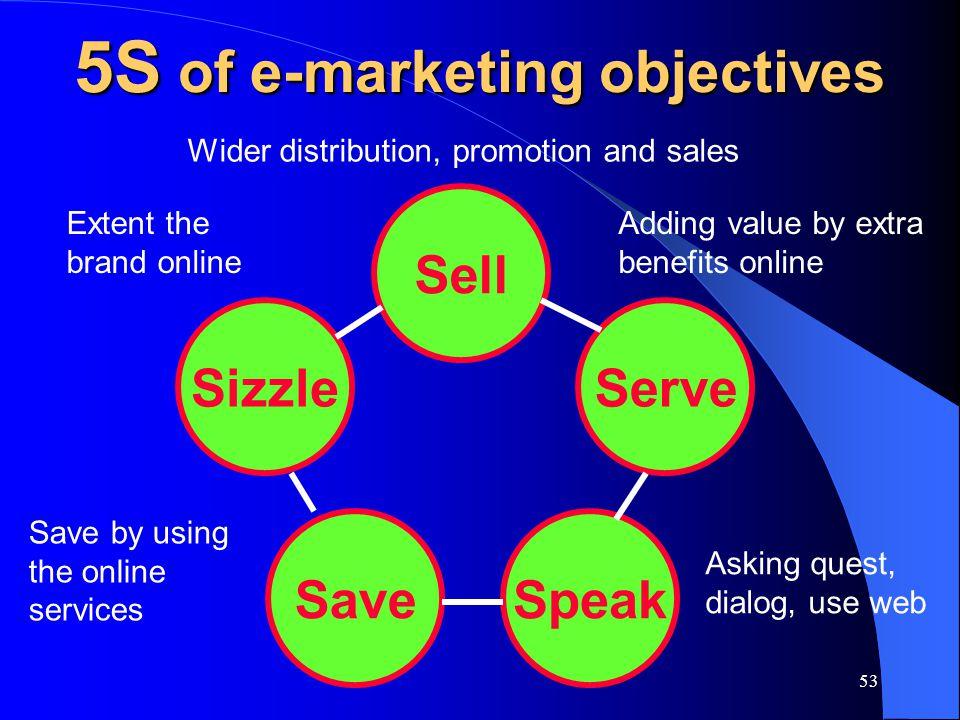 5S of e-marketing objectives