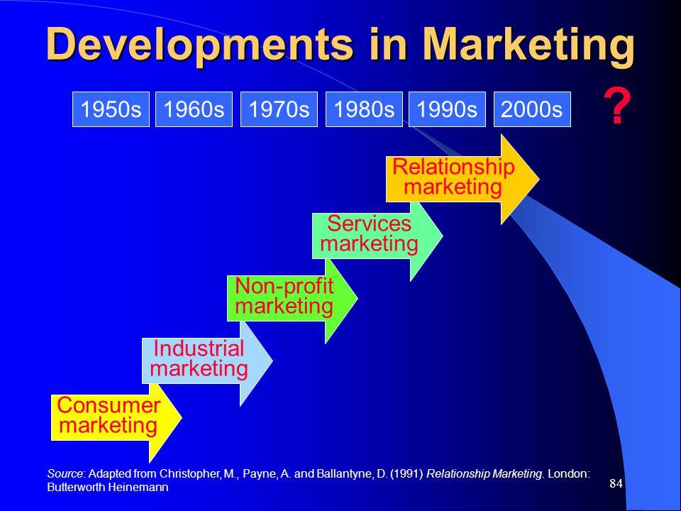 Developments in Marketing
