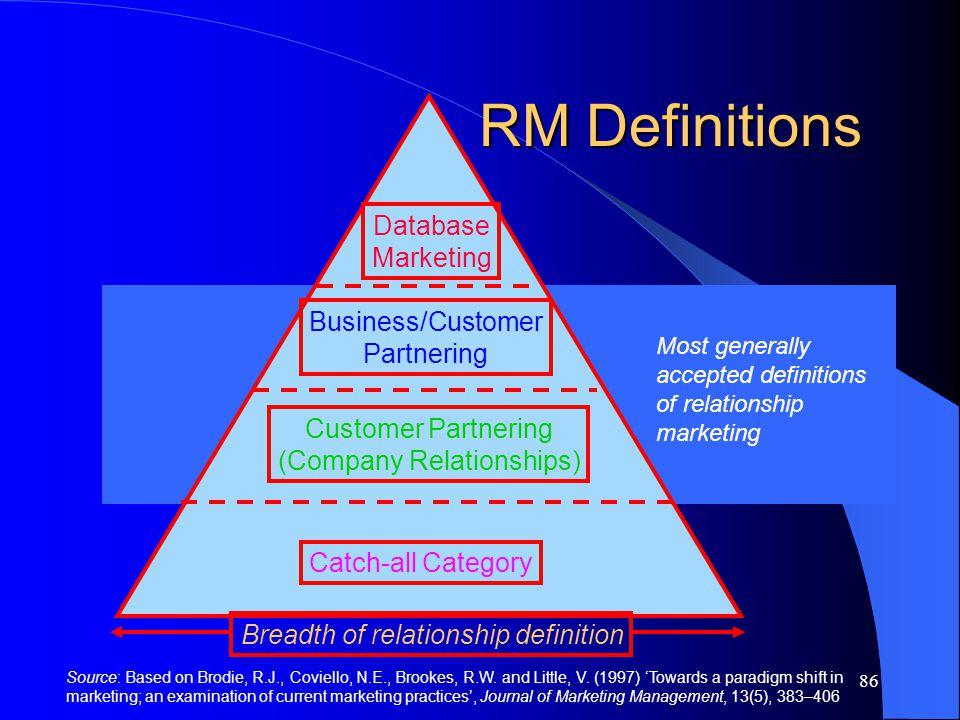 (Company Relationships)