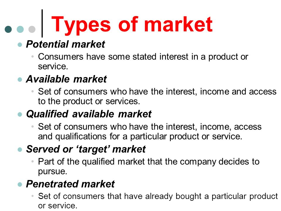 Types of market Potential market Available market