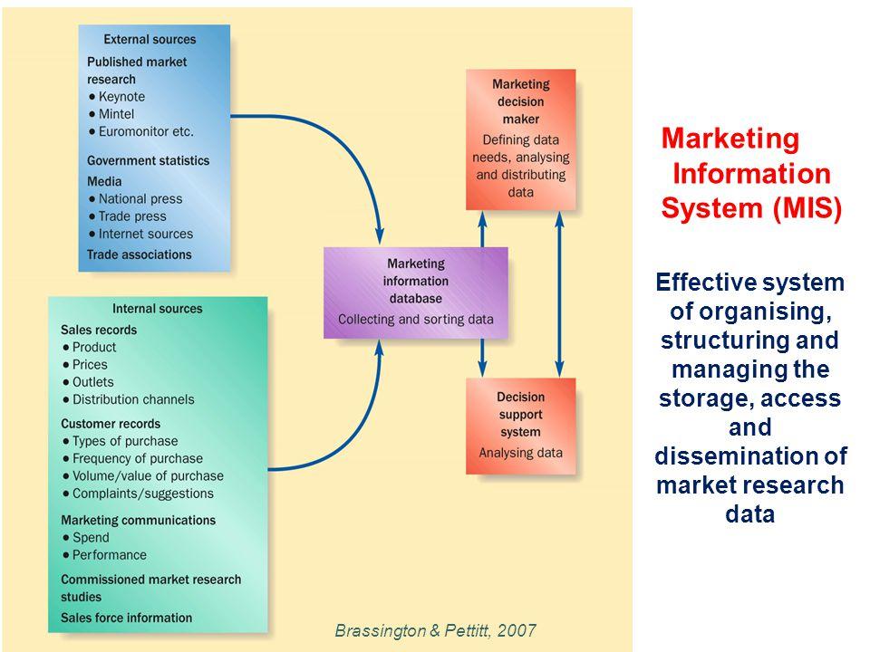 Marketing Information System (MIS)