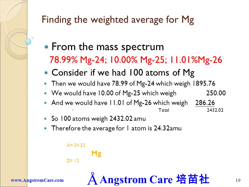 Finding the weighted average for Mg