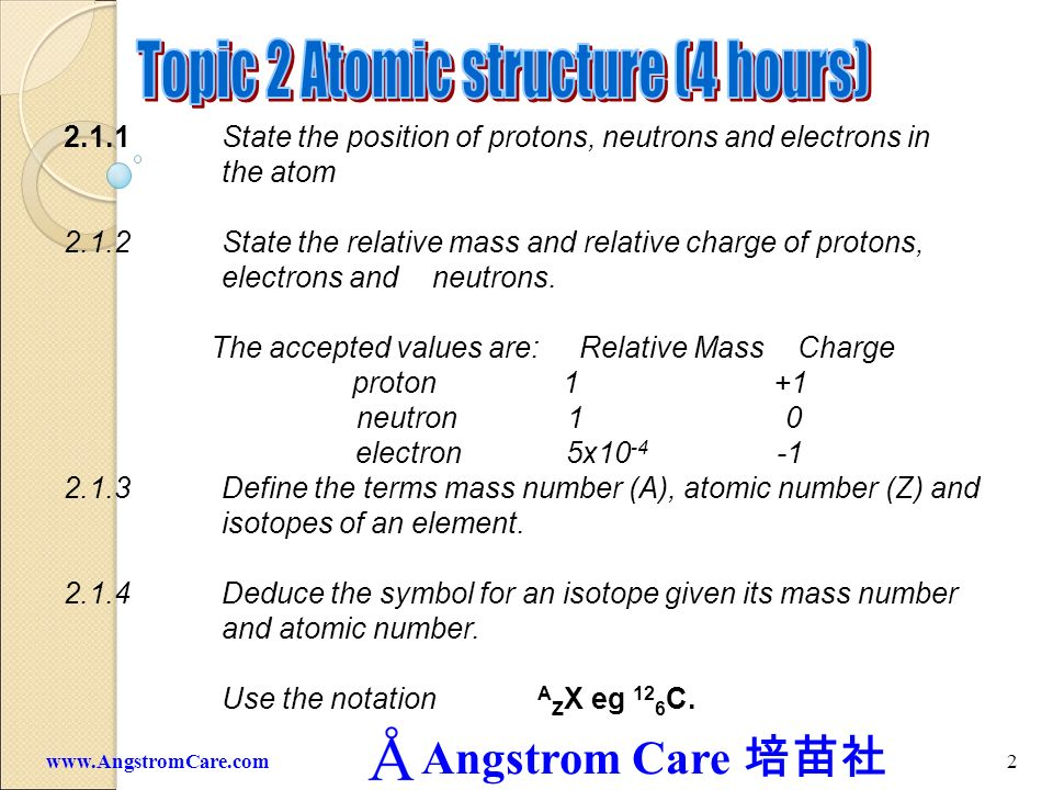 Topic 2 Atomic structure (4 hours)