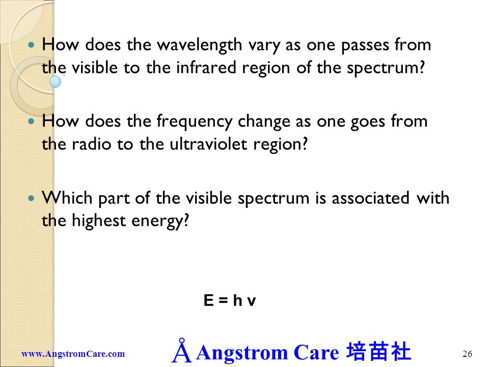 How does the wavelength vary as one passes from the visible to the infrared region of the spectrum