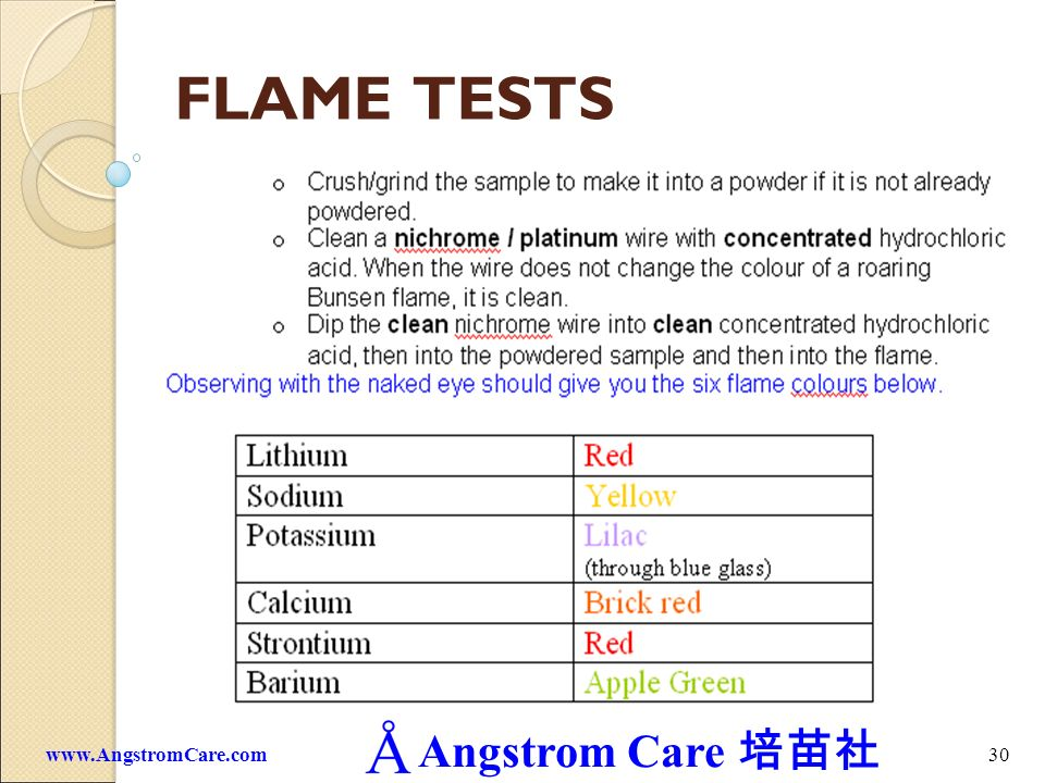 FLAME TESTS www.AngstromCare.com