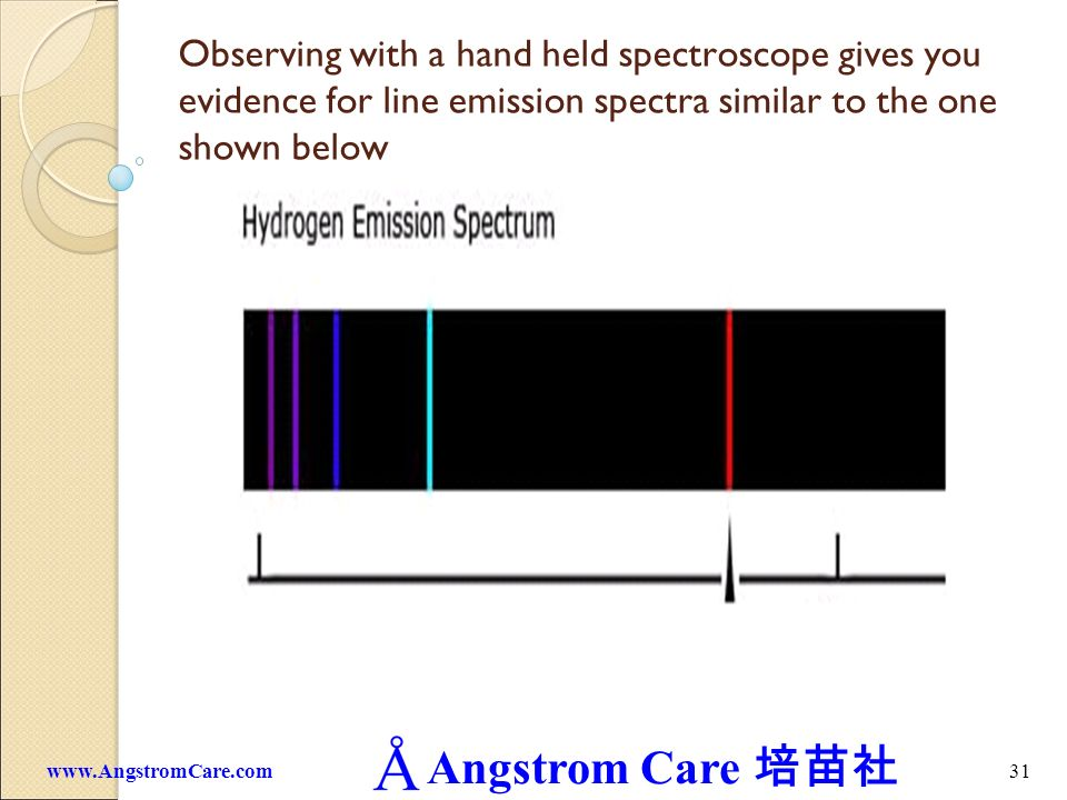 Observing with a hand held spectroscope gives you evidence for line emission spectra similar to the one shown below