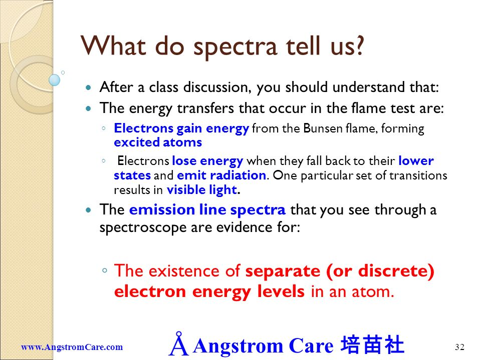 What do spectra tell us After a class discussion, you should understand that: The energy transfers that occur in the flame test are: