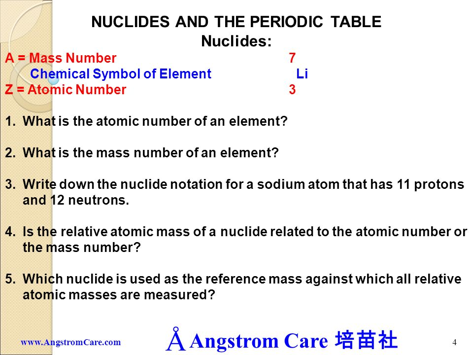 NUCLIDES AND THE PERIODIC TABLE