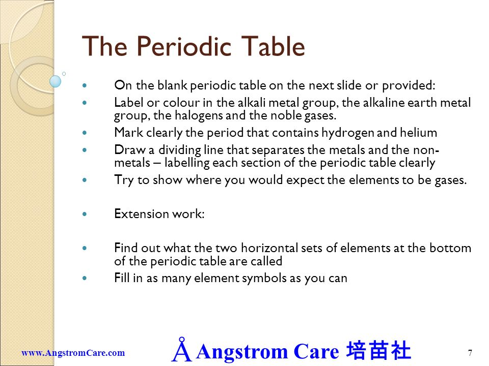 The Periodic Table On the blank periodic table on the next slide or provided: