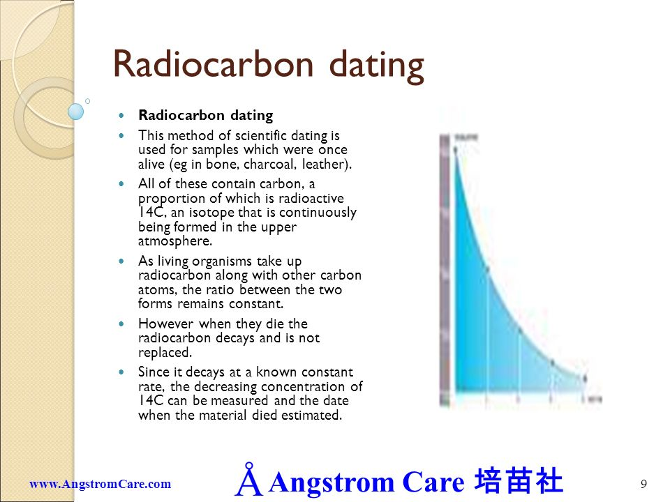 from Aydan radiocarbon dating leather