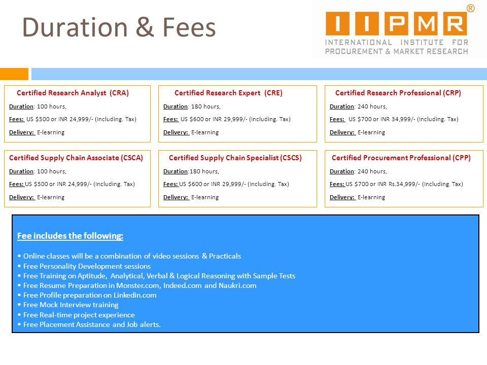 Duration & Fees Fee includes the following: