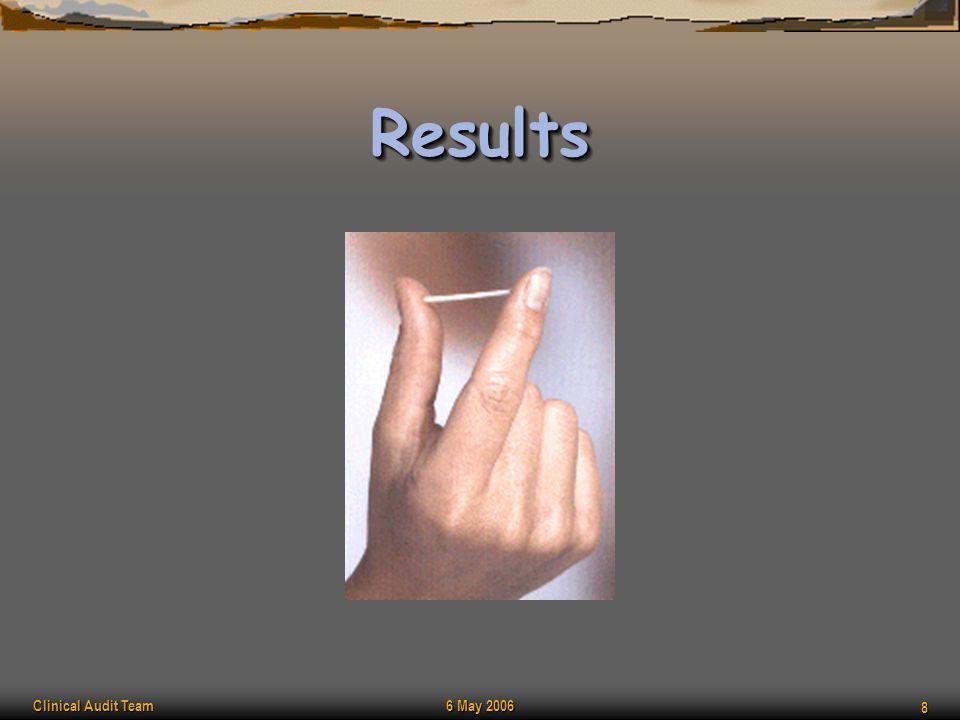 Results 6 May 2006