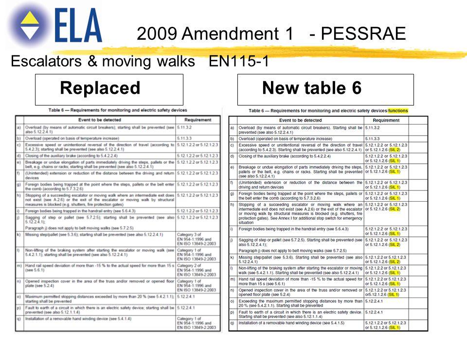2009 Amendment 1 - PESSRAE Escalators & moving walks EN115-1 Replaced New table 6