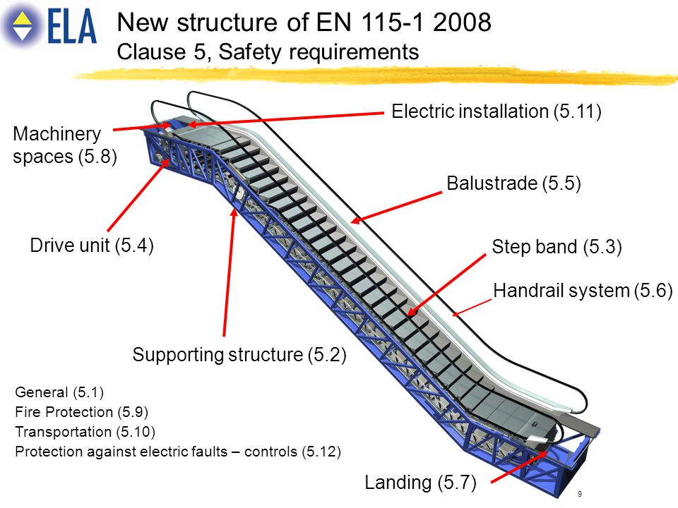 New structure of EN 115-1 2008 Clause 5, Safety requirements