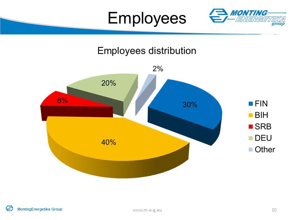 Employees MontingEnergetika Group www.m-e-g.eu
