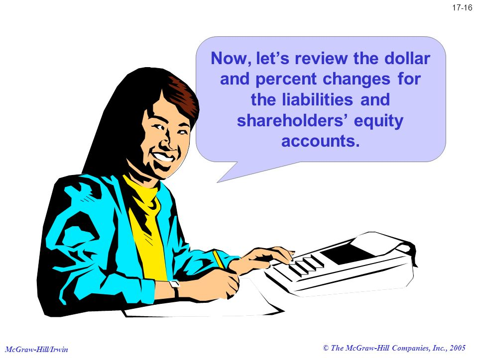 Now, let's review the dollar and percent changes for the liabilities and shareholders' equity accounts.