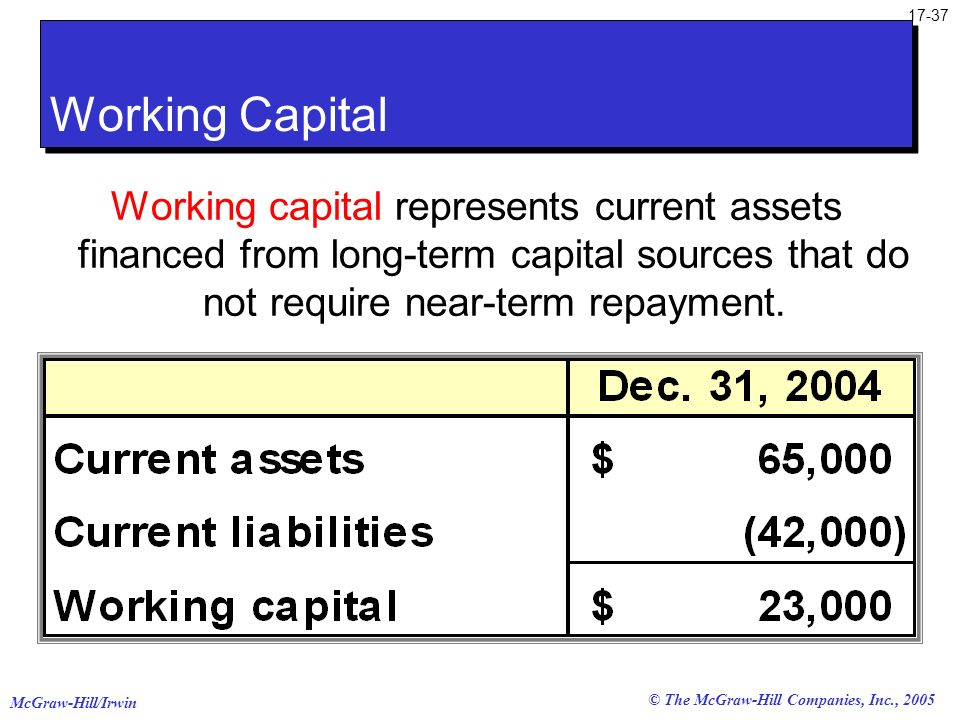 Working Capital Working capital represents current assets financed from long-term capital sources that do not require near-term repayment.