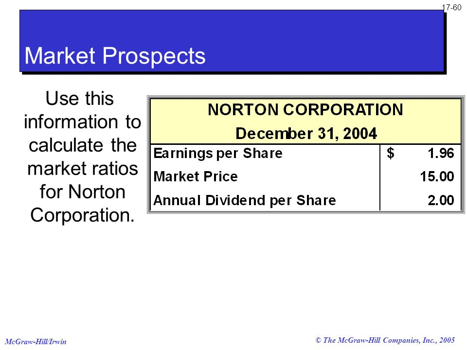 Market Prospects Use this information to calculate the market ratios for Norton Corporation.