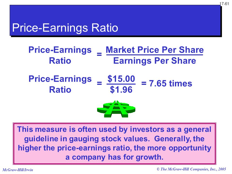 Price-Earnings Ratio Price-Earnings Ratio Market Price Per Share