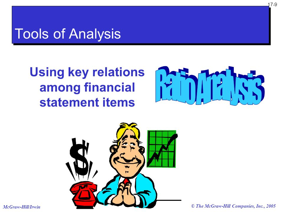Using key relations among financial statement items