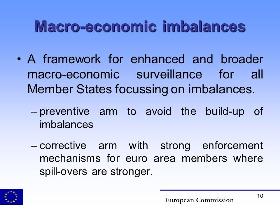 Macro-economic imbalances