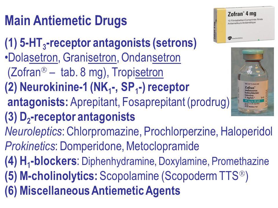 Main Antiemetic Drugs (1) 5-HT3-receptor antagonists (setrons)