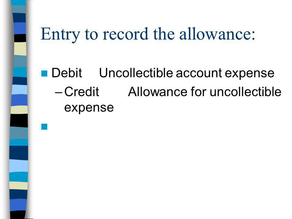 Entry to record the allowance: