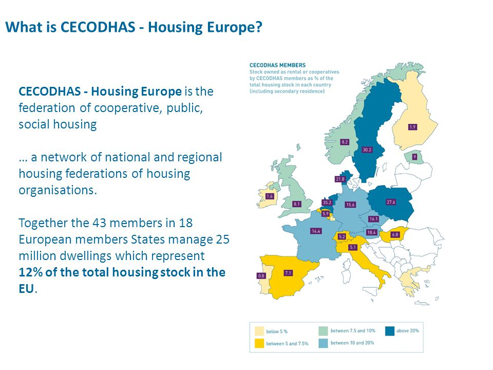 What is CECODHAS - Housing Europe