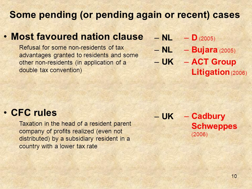Some pending (or pending again or recent) cases