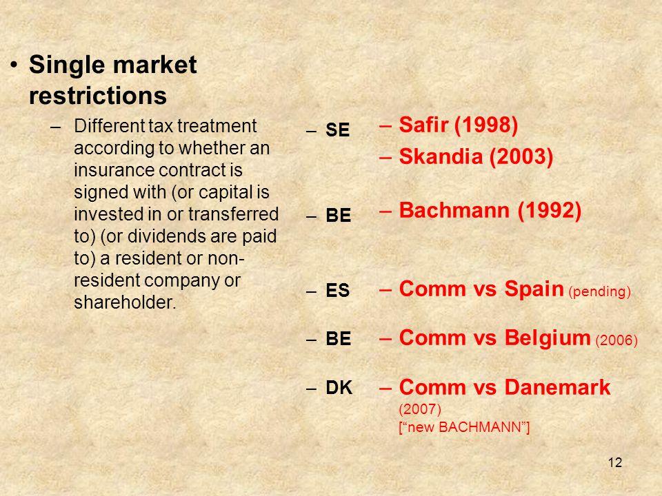 Single market restrictions